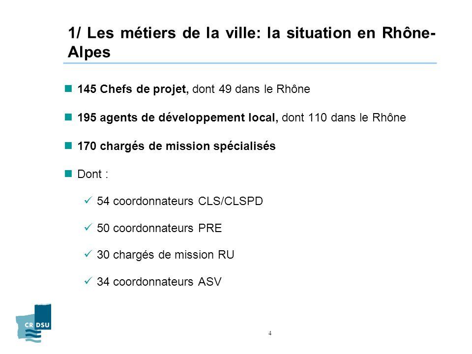4 1/ Les métiers de la ville: la situation en Rhône- Alpes n 145 Chefs de projet, dont 49 dans le Rhône n 195 agents de développement local, dont 110 dans le Rhône n 170 chargés de mission spécialisés n Dont : 54 coordonnateurs CLS/CLSPD 50 coordonnateurs PRE 30 chargés de mission RU 34 coordonnateurs ASV