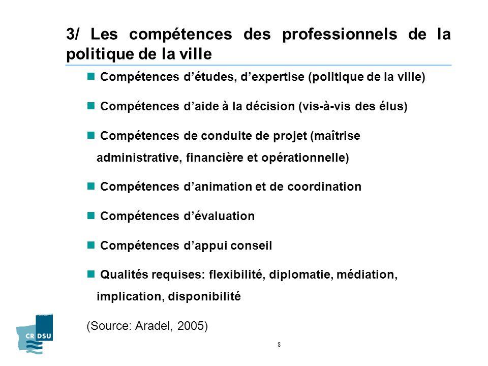 8 3/ Les compétences des professionnels de la politique de la ville n Compétences détudes, dexpertise (politique de la ville) n Compétences daide à la décision (vis-à-vis des élus) n Compétences de conduite de projet (maîtrise administrative, financière et opérationnelle) n Compétences danimation et de coordination n Compétences dévaluation n Compétences dappui conseil n Qualités requises: flexibilité, diplomatie, médiation, implication, disponibilité (Source: Aradel, 2005)