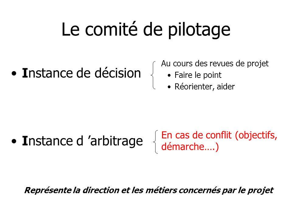 Le comité de pilotage Instance de décision Instance d arbitrage Au cours des revues de projet Faire le point Réorienter, aider En cas de conflit (obje
