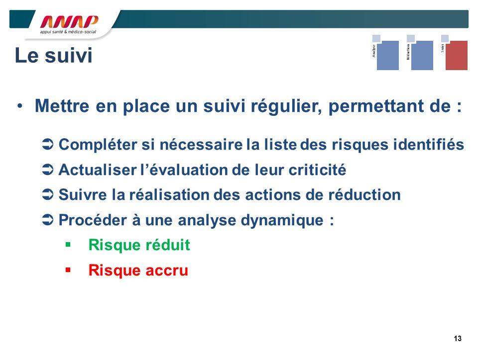 13 AnalyseRéductionSuivi Le suivi Mettre en place un suivi régulier, permettant de : Compléter si nécessaire la liste des risques identifiés Actualise