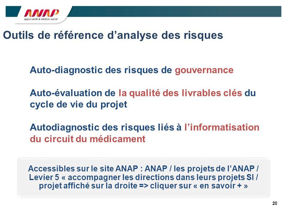 Auto-diagnostic des risques de gouvernance Auto-évaluation de la qualité des livrables clés du cycle de vie du projet Autodiagnostic des risques liés