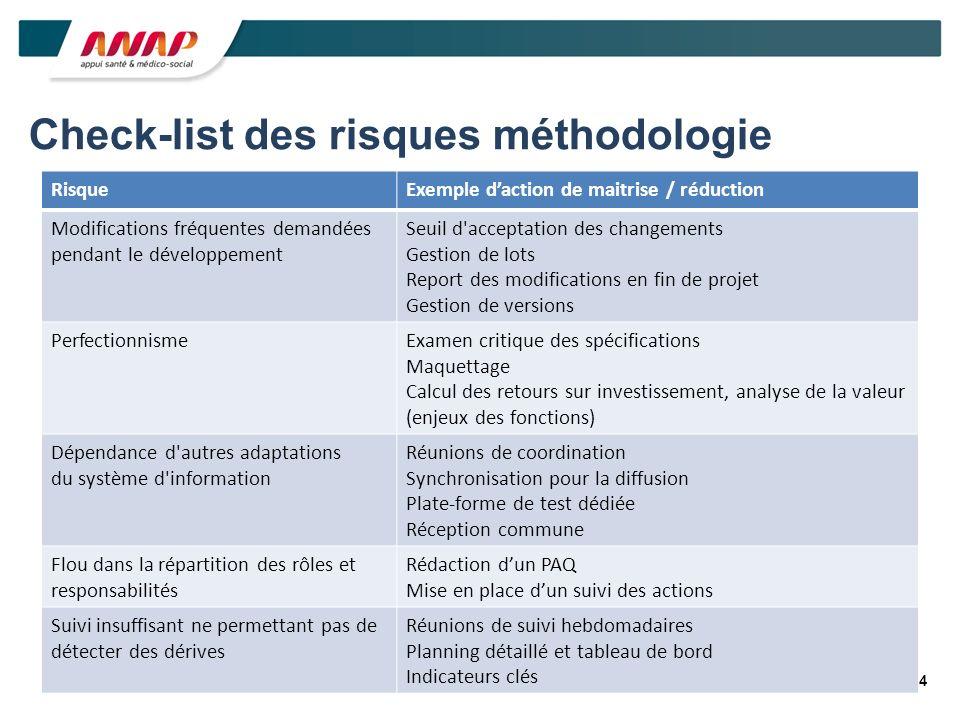 24 Check-list des risques méthodologie RisqueExemple daction de maitrise / réduction Modifications fréquentes demandées pendant le développement Seuil
