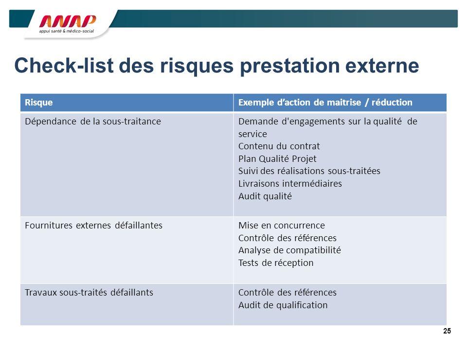 25 Check-list des risques prestation externe RisqueExemple daction de maitrise / réduction Dépendance de la sous-traitanceDemande d'engagements sur la