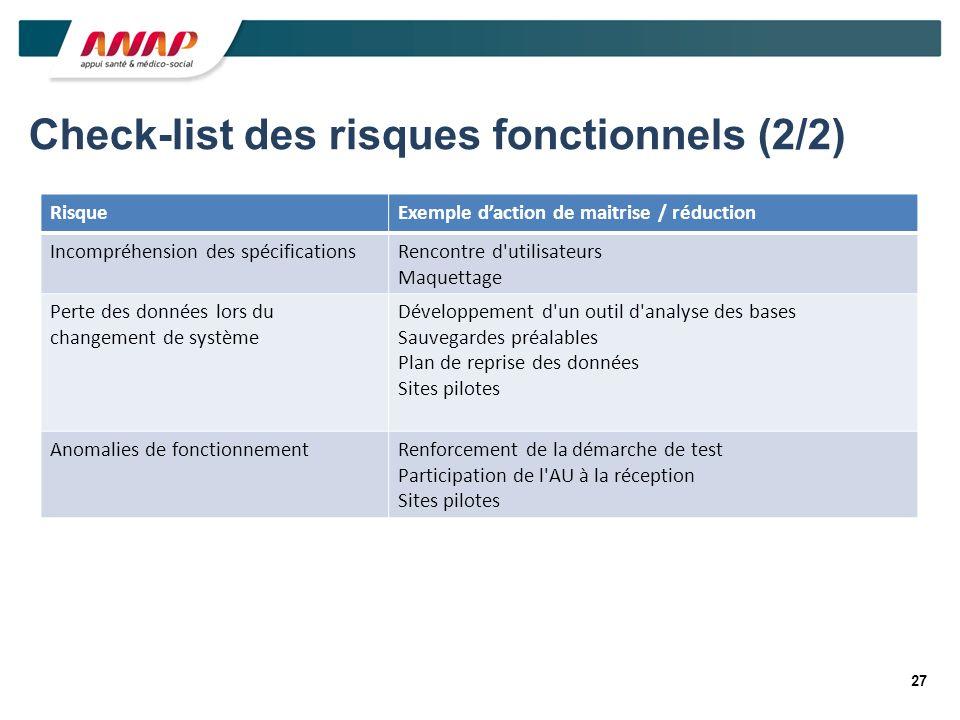 27 Check-list des risques fonctionnels (2/2) RisqueExemple daction de maitrise / réduction Incompréhension des spécificationsRencontre d'utilisateurs