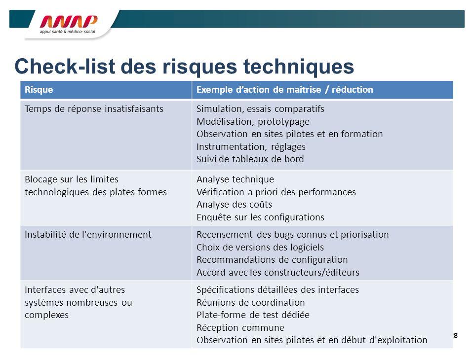 28 Check-list des risques techniques RisqueExemple daction de maitrise / réduction Temps de réponse insatisfaisantsSimulation, essais comparatifs Modé