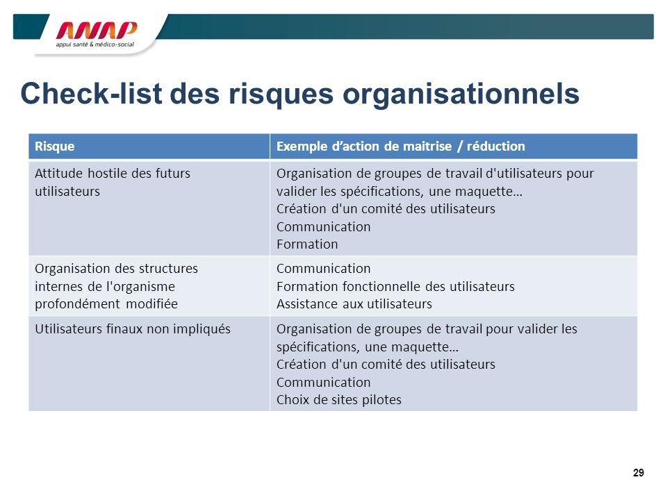 29 Check-list des risques organisationnels RisqueExemple daction de maitrise / réduction Attitude hostile des futurs utilisateurs Organisation de grou