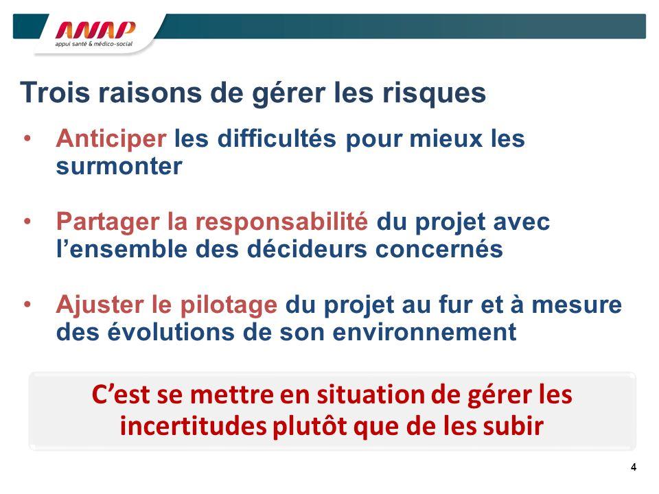 35présentation de l outillage ANAP Exemple de suivi de risque de projets H2012