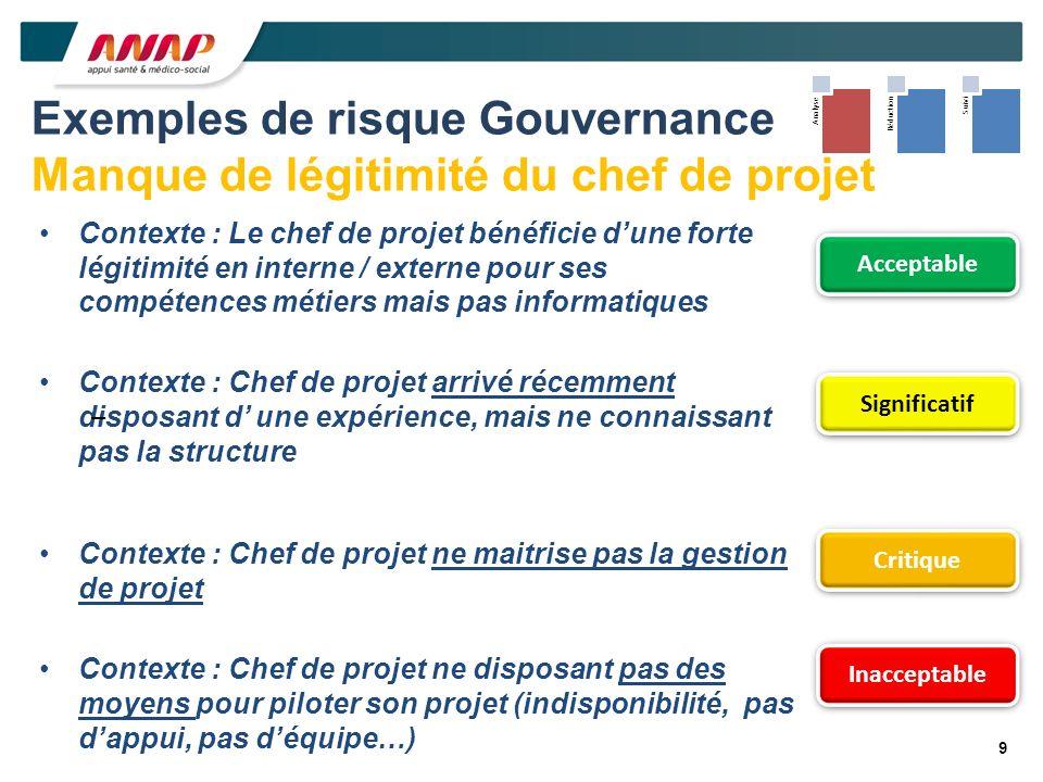 Exemples de risque Gouvernance Manque de légitimité du chef de projet Contexte : Chef de projet ne maitrise pas la gestion de projet 9 Acceptable Sign