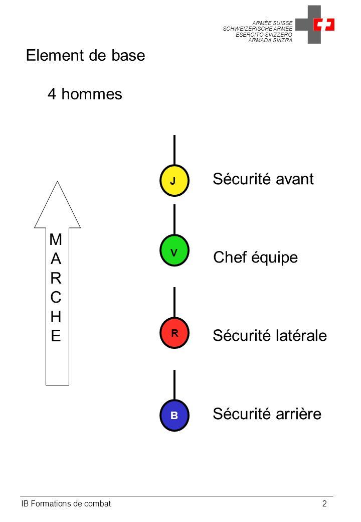 ARMÉE SUISSE SCHWEIZERISCHE ARMEE ESERCITO SVIZZERO ARMADA SVIZRA IB Formations de combat43 Formation en Ligne à 6 hommes V B R R J J