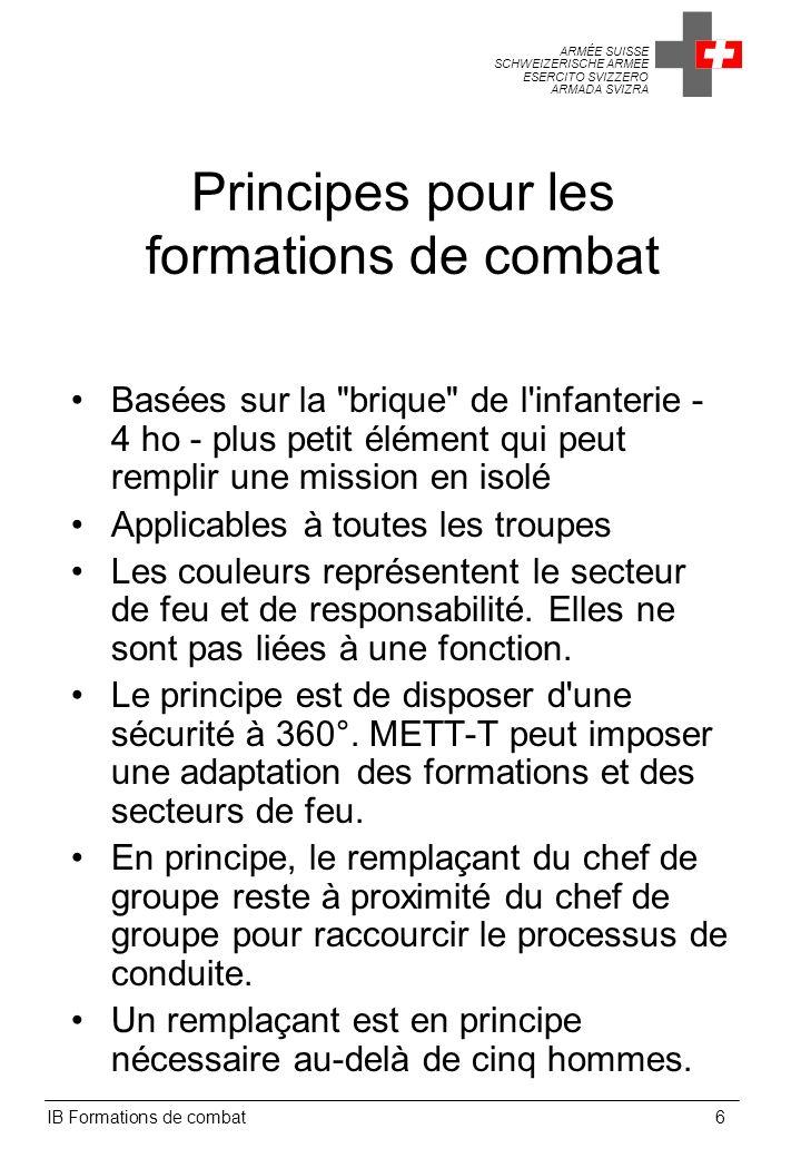 ARMÉE SUISSE SCHWEIZERISCHE ARMEE ESERCITO SVIZZERO ARMADA SVIZRA IB Formations de combat7 12 1 2 3 4 5 6 7 9 8 10 11 Colonne par un Jaune10 h - 2 h Vert chef/haut/carte Rouge2 h - 4 h / 8 h - 10 h Bleu4 h - 8 h Formation de base pour le mouvement Cas normal V B R J
