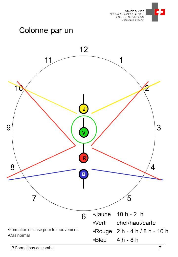 ARMÉE SUISSE SCHWEIZERISCHE ARMEE ESERCITO SVIZZERO ARMADA SVIZRA IB Formations de combat8 Y 12 1 2 3 4 5 6 7 9 8 10 11 Jaune9 h - 1 h Rouge11 h - 3 h Vert chef/haut/carte Bleu4 h - 8 h Formation possible sur l avant Passage plus rapide en ligne V B R J