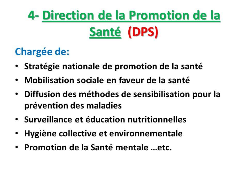 4- Direction de la Promotion de la Santé (DPS) Chargée de: Stratégie nationale de promotion de la santé Mobilisation sociale en faveur de la santé Dif