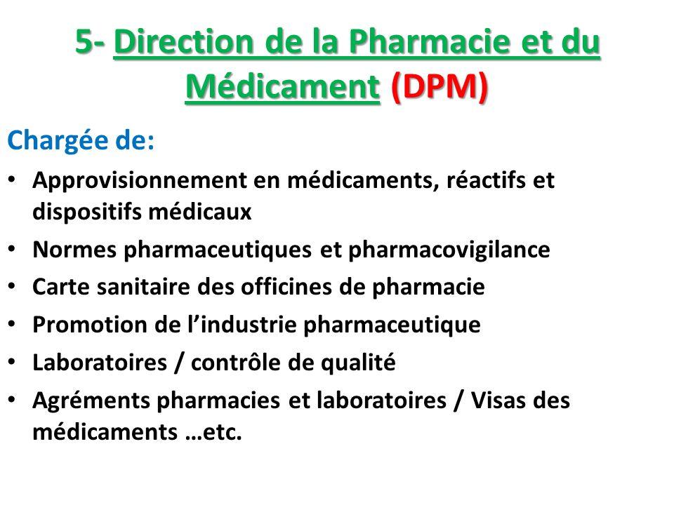 5- Direction de la Pharmacie et du Médicament (DPM) Chargée de: Approvisionnement en médicaments, réactifs et dispositifs médicaux Normes pharmaceutiq
