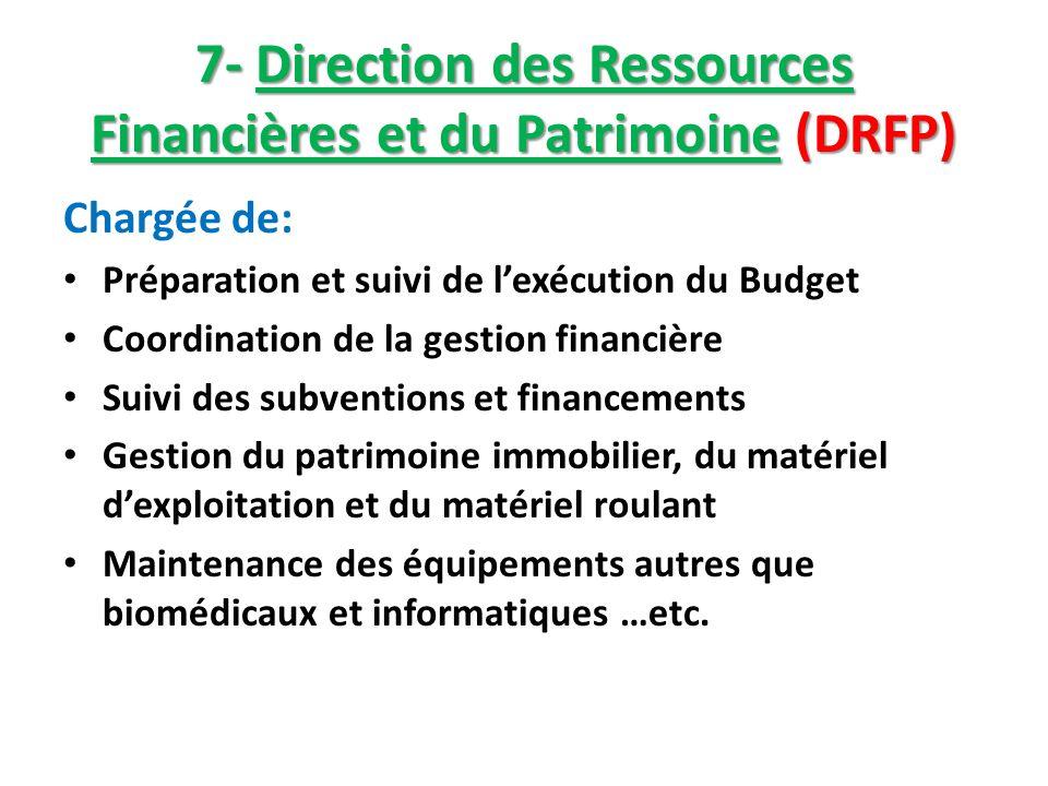 7- Direction des Ressources Financières et du Patrimoine (DRFP) Chargée de: Préparation et suivi de lexécution du Budget Coordination de la gestion fi