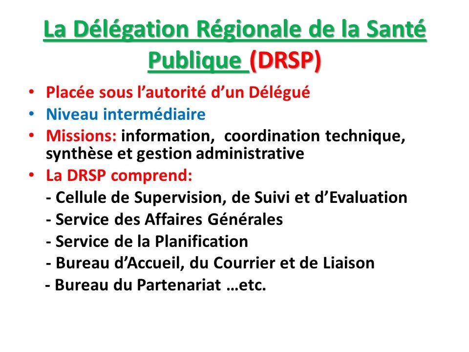 La Délégation Régionale de la Santé Publique (DRSP) Placée sous lautorité dun Délégué Niveau intermédiaire Missions: information, coordination techniq