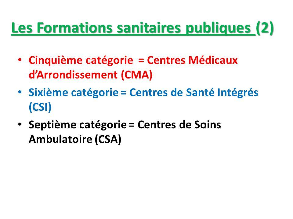 Les Formations sanitaires publiques (2) Cinquième catégorie = Centres Médicaux dArrondissement (CMA) Sixième catégorie = Centres de Santé Intégrés (CS