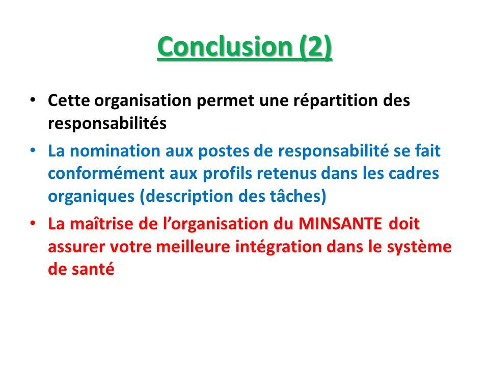 Conclusion (2) Cette organisation permet une répartition des responsabilités La nomination aux postes de responsabilité se fait conformément aux profi