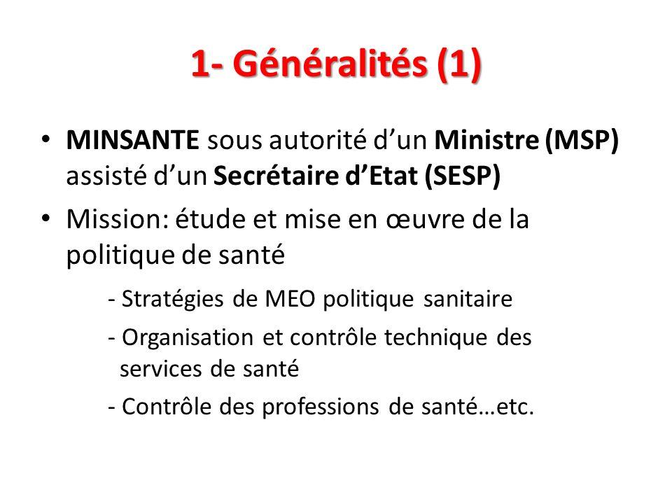 1- Généralités (1) MINSANTE sous autorité dun Ministre (MSP) assisté dun Secrétaire dEtat (SESP) Mission: étude et mise en œuvre de la politique de sa