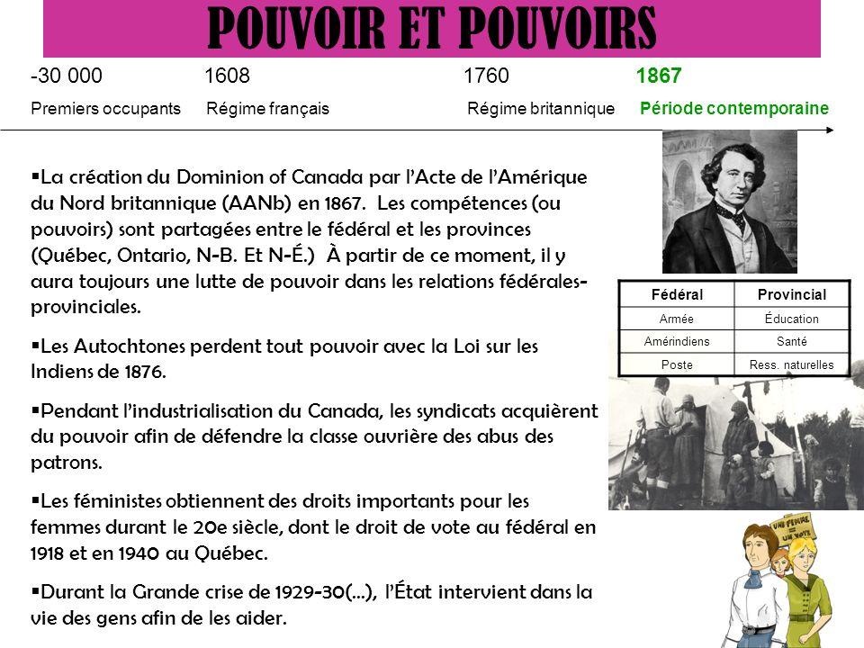 La création du Dominion of Canada par lActe de lAmérique du Nord britannique (AANb) en 1867. Les compétences (ou pouvoirs) sont partagées entre le féd
