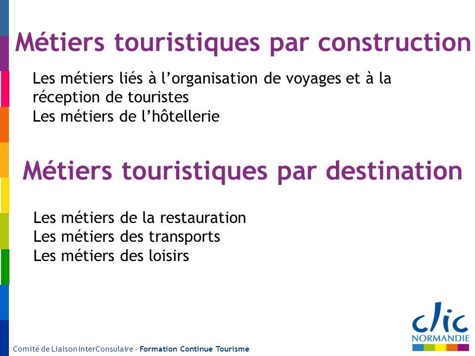 Métiers touristiques par construction Les métiers liés à lorganisation de voyages et à la réception de touristes Les métiers de lhôtellerie Métiers to