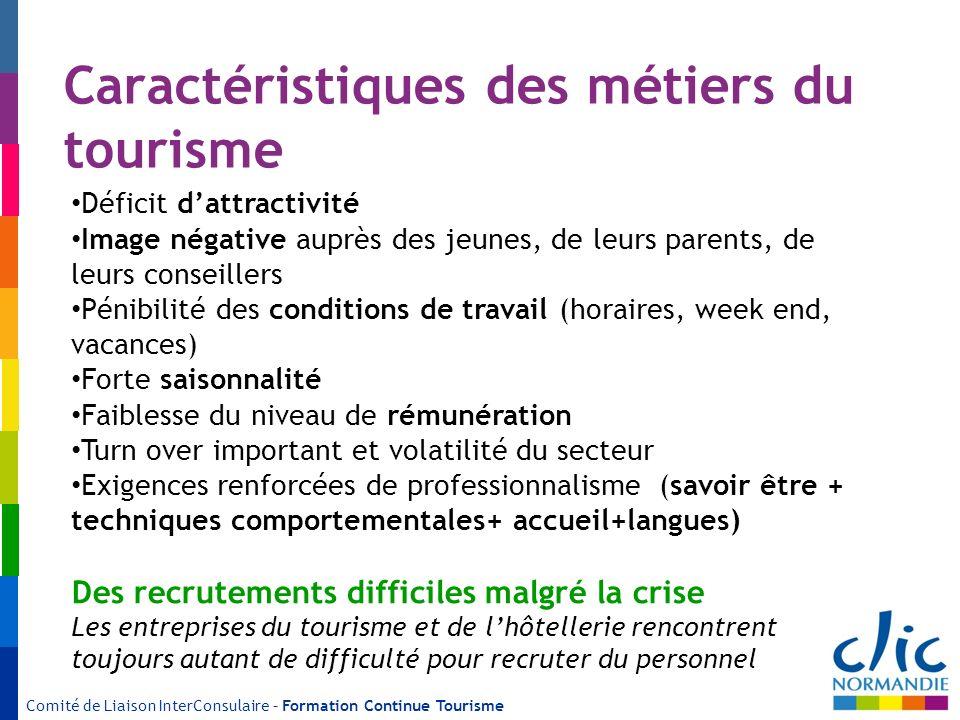 Comité de Liaison InterConsulaire – Formation Continue Tourisme Caractéristiques des métiers du tourisme Déficit dattractivité Image négative auprès d