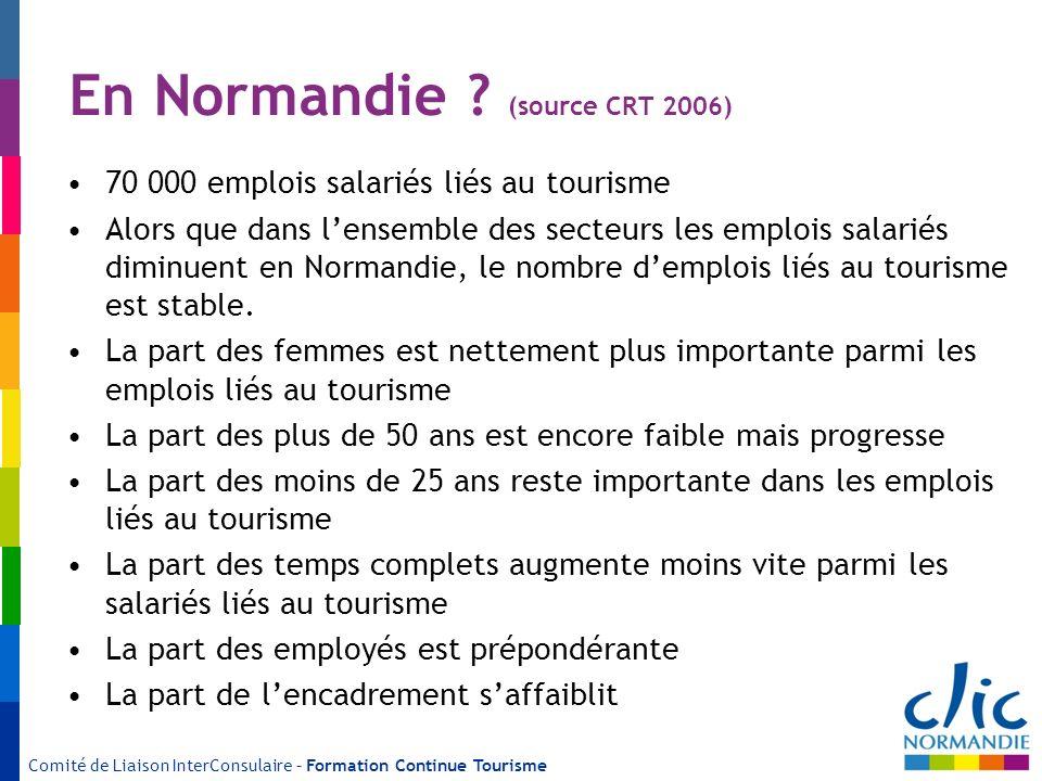 En Normandie ? (source CRT 2006) 70 000 emplois salariés liés au tourisme Alors que dans lensemble des secteurs les emplois salariés diminuent en Norm