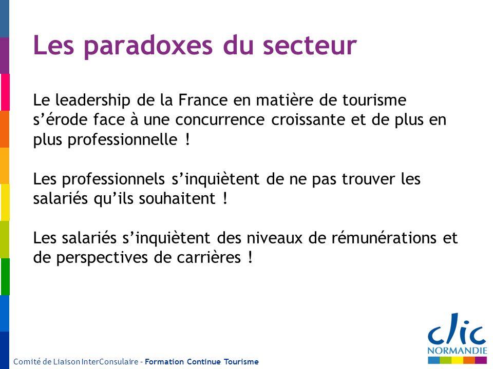 Comité de Liaison InterConsulaire – Formation Continue Tourisme Les paradoxes du secteur Le leadership de la France en matière de tourisme sérode face