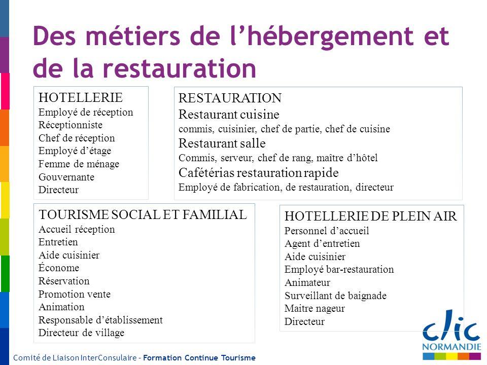 Comité de Liaison InterConsulaire – Formation Continue Tourisme Des métiers de lhébergement et de la restauration HOTELLERIE Employé de réception Réce