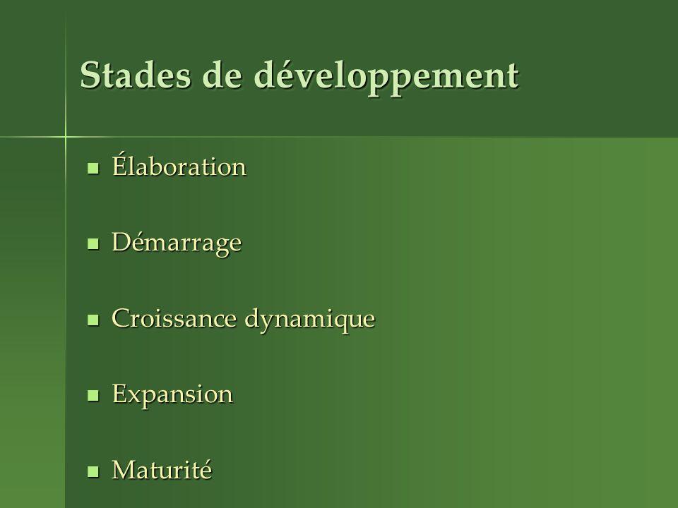Stades de développement Élaboration Élaboration Démarrage Démarrage Croissance dynamique Croissance dynamique Expansion Expansion Maturité Maturité