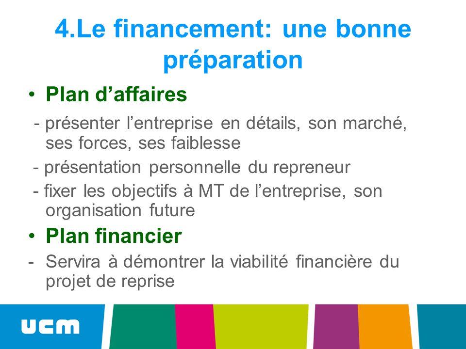 4.Le financement: une bonne préparation Plan daffaires - présenter lentreprise en détails, son marché, ses forces, ses faiblesse - présentation person