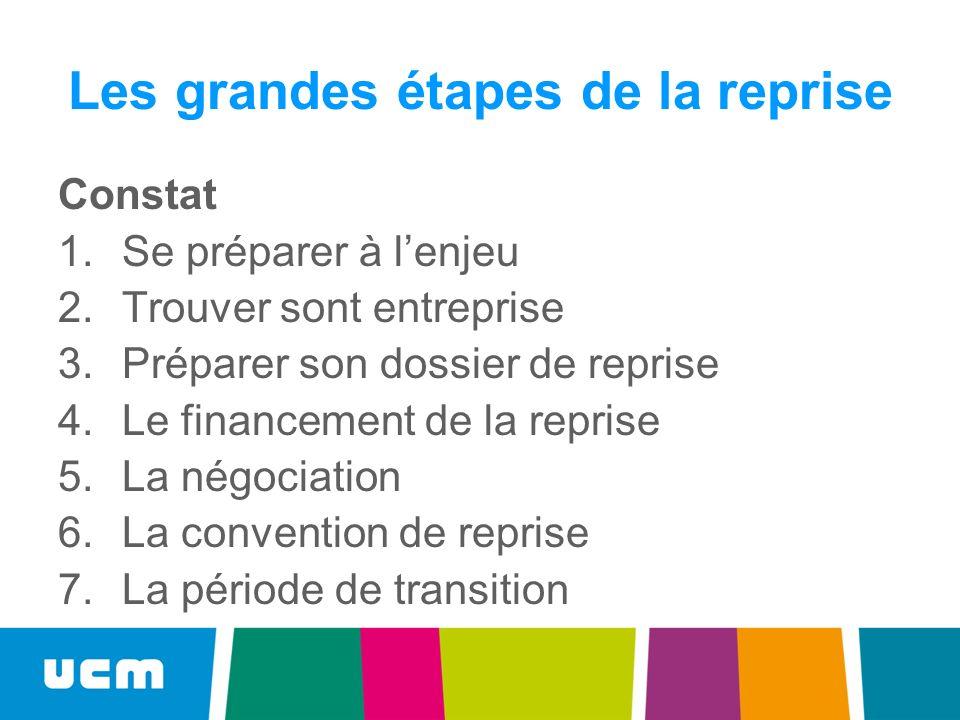 Les grandes étapes de la reprise Constat 1.Se préparer à lenjeu 2.Trouver sont entreprise 3.Préparer son dossier de reprise 4.Le financement de la rep