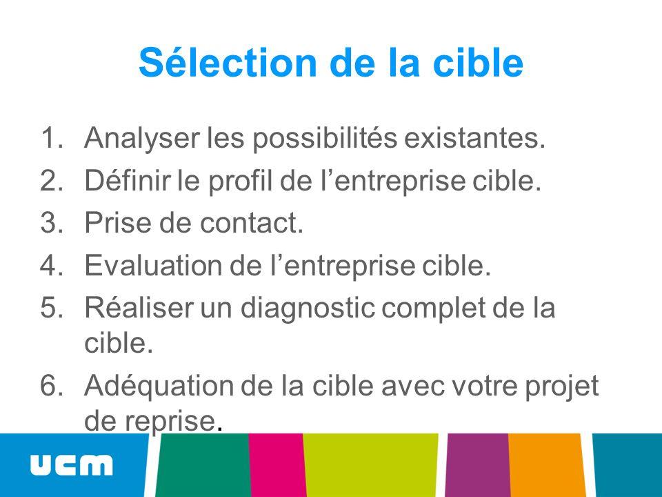Sélection de la cible 1.Analyser les possibilités existantes.