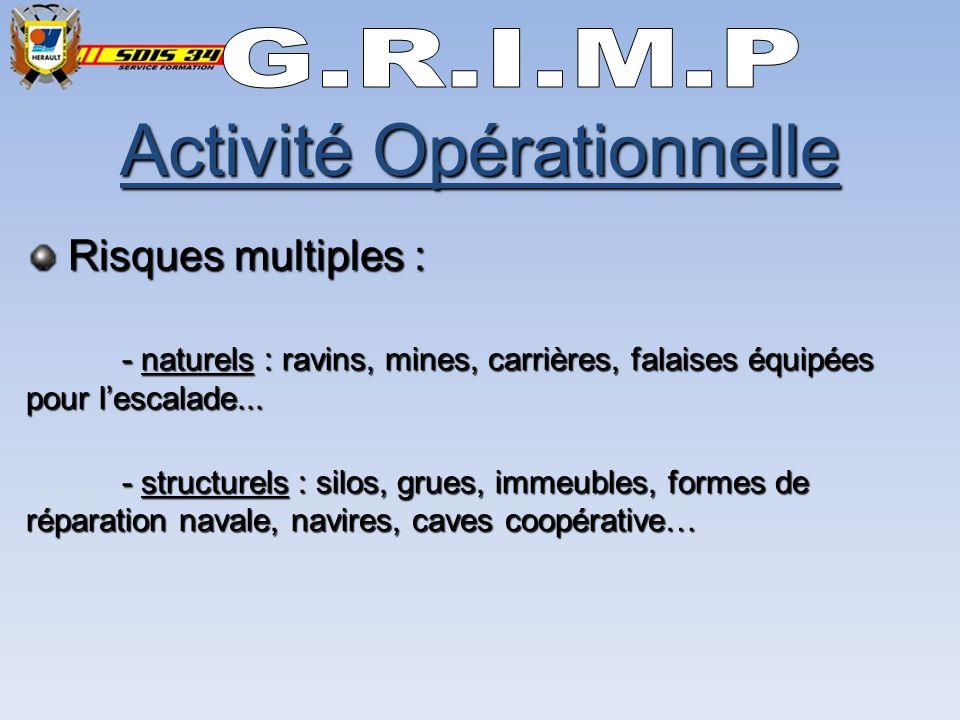 Activité Opérationnelle Risques multiples : Risques multiples : - naturels : ravins, mines, carrières, falaises équipées pour lescalade...
