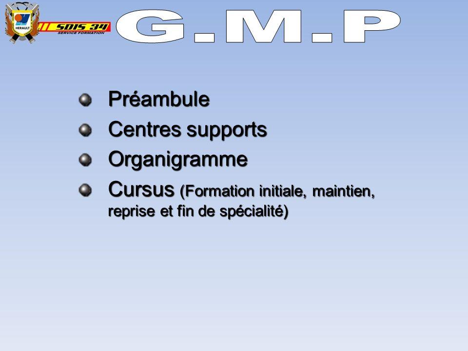 Préambule Centres supports Organigramme Cursus (Formation initiale, maintien, reprise et fin de spécialité)