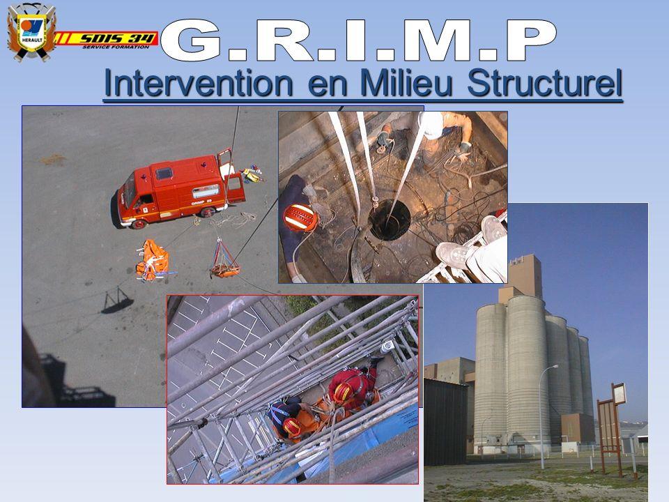 Formation Niveau IMP 1 : sensibilisation Niveau Non Opérationnel aucun emploi associé