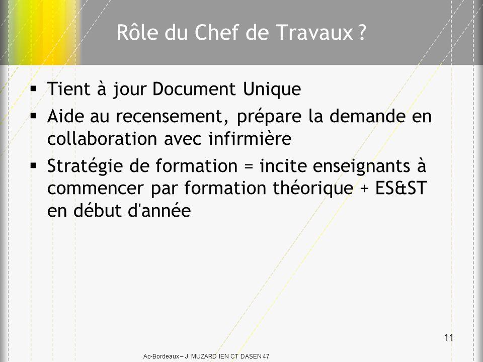 Ac-Bordeaux – J. MUZARD IEN CT DASEN 47 Rôle du Chef de Travaux ? Tient à jour Document Unique Aide au recensement, prépare la demande en collaboratio