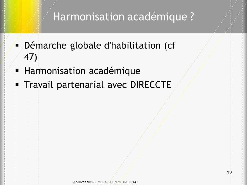 Ac-Bordeaux – J. MUZARD IEN CT DASEN 47 Harmonisation académique ? Démarche globale d'habilitation (cf 47) Harmonisation académique Travail partenaria