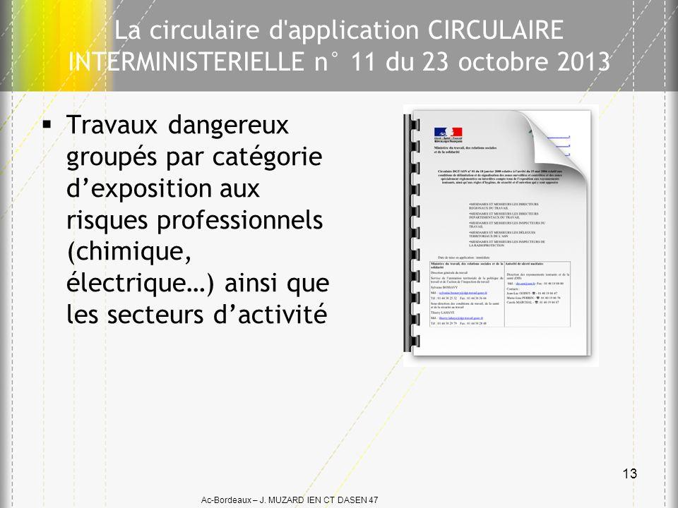 Ac-Bordeaux – J. MUZARD IEN CT DASEN 47 La circulaire d'application CIRCULAIRE INTERMINISTERIELLE n° 11 du 23 octobre 2013 Travaux dangereux groupés p