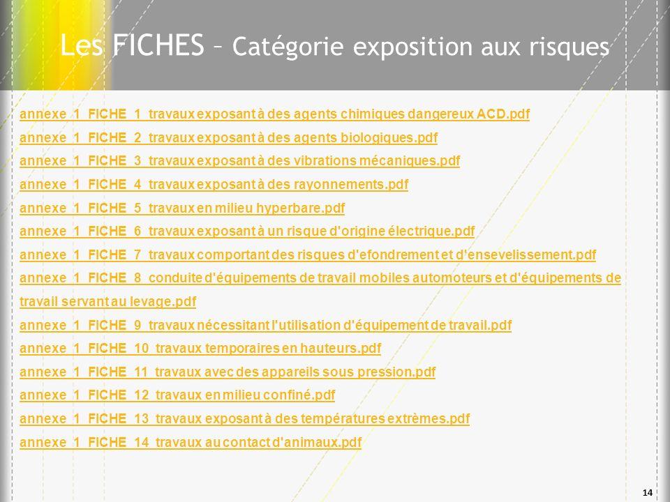 Les FICHES – Catégorie exposition aux risques 14 annexe_1_FICHE_1_travaux exposant à des agents chimiques dangereux ACD.pdf annexe_1_FICHE_2_travaux e