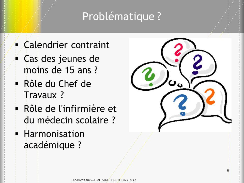 Ac-Bordeaux – J. MUZARD IEN CT DASEN 47 Problématique ? Calendrier contraint Cas des jeunes de moins de 15 ans ? Rôle du Chef de Travaux ? Rôle de l'i