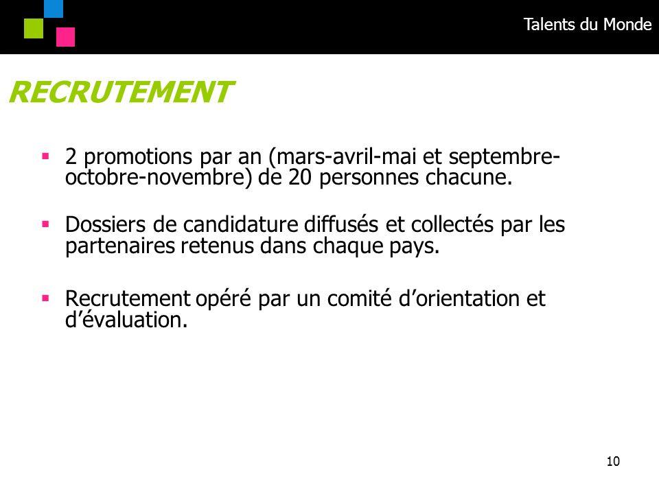 Talents du Monde 10 2 promotions par an (mars-avril-mai et septembre- octobre-novembre) de 20 personnes chacune.