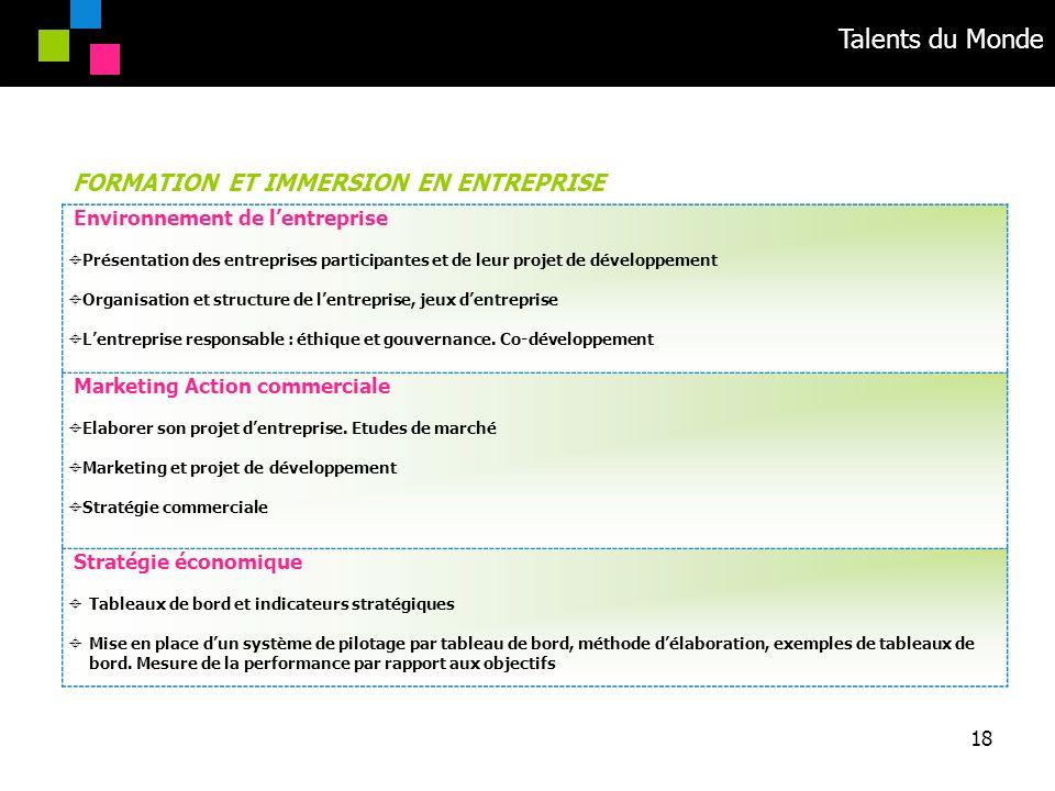 Talents du Monde 18 Environnement de lentreprise Présentation des entreprises participantes et de leur projet de développement Organisation et structure de lentreprise, jeux dentreprise Lentreprise responsable : éthique et gouvernance.