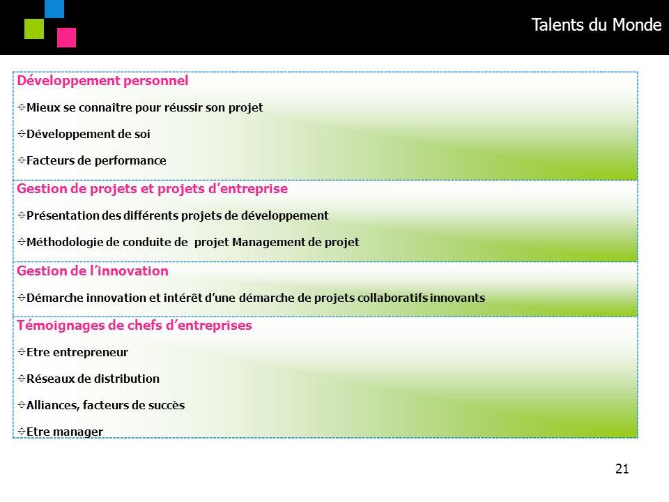 Talents du Monde 21 Développement personnel Mieux se connaître pour réussir son projet Développement de soi Facteurs de performance Gestion de projets