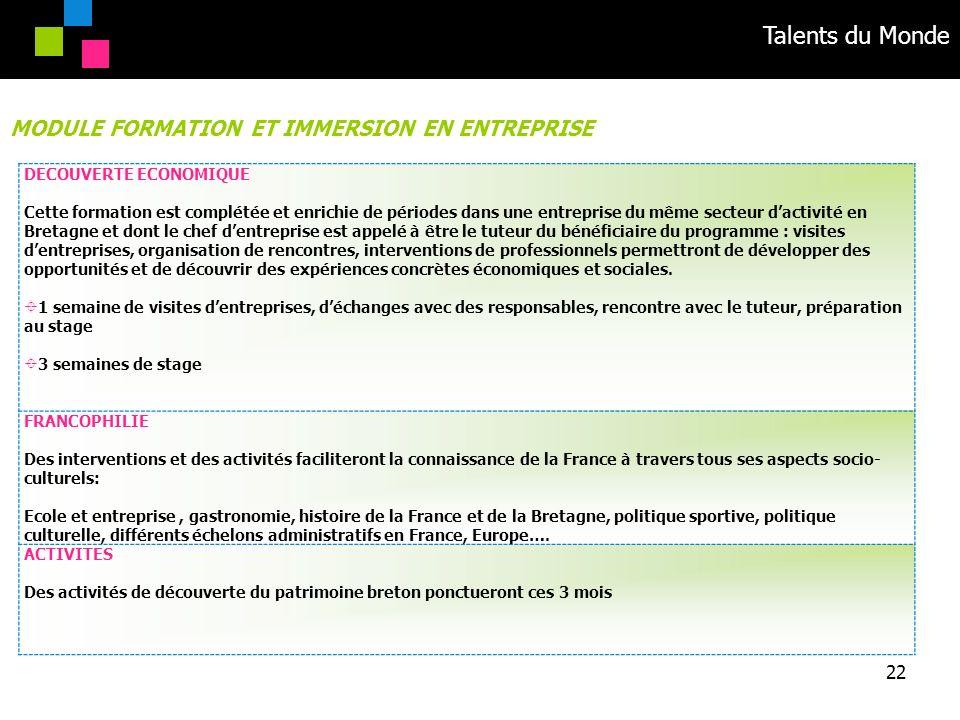 Talents du Monde 22 DECOUVERTE ECONOMIQUE Cette formation est complétée et enrichie de périodes dans une entreprise du même secteur dactivité en Breta