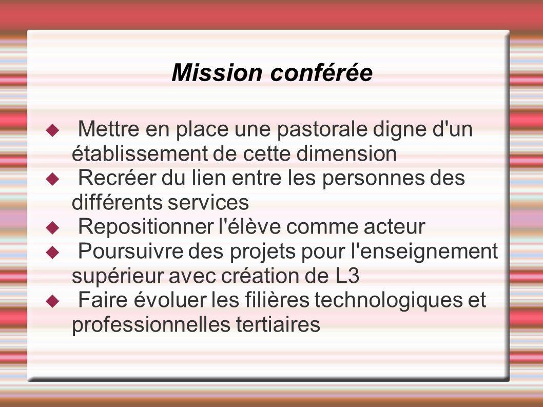 Mission conférée Mettre en place une pastorale digne d'un établissement de cette dimension Recréer du lien entre les personnes des différents services