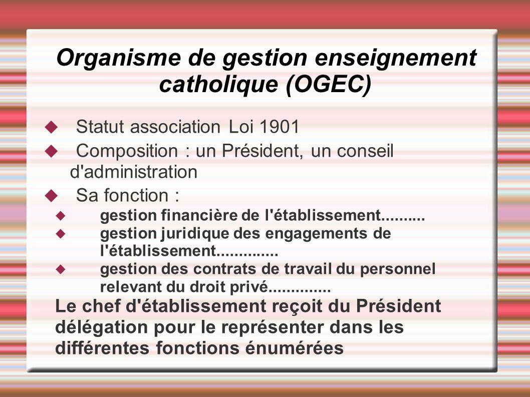 Organisme de gestion enseignement catholique (OGEC) Statut association Loi 1901 Composition : un Président, un conseil d'administration Sa fonction :