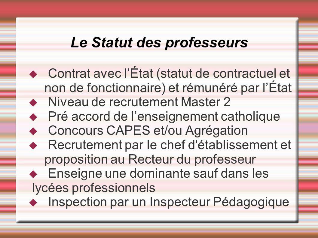 Le Statut des professeurs Contrat avec lÉtat (statut de contractuel et non de fonctionnaire) et rémunéré par lÉtat Niveau de recrutement Master 2 Pré