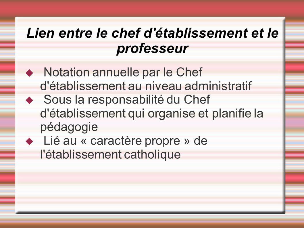 Lien entre le chef d'établissement et le professeur Notation annuelle par le Chef d'établissement au niveau administratif Sous la responsabilité du Ch