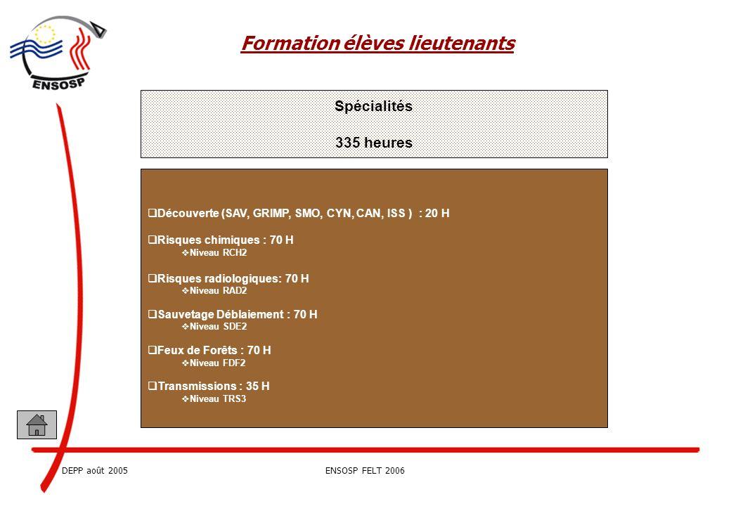 DEPP août 2005ENSOSP FELT 2006 Formation élèves lieutenants Spécialités 335 heures Découverte (SAV, GRIMP, SMO, CYN, CAN, ISS ) : 20 H Risques chimiqu