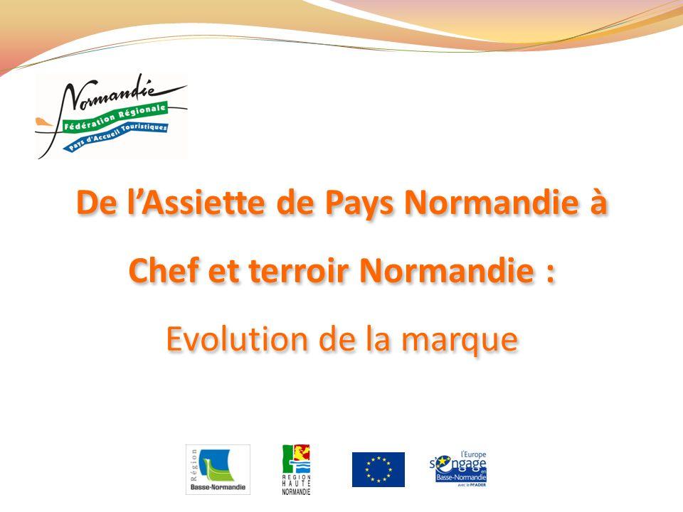 De lAssiette de Pays Normandie à Chef et terroir Normandie : Evolution de la marque De lAssiette de Pays Normandie à Chef et terroir Normandie : Evolu